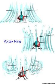 vortex ring state.jpg