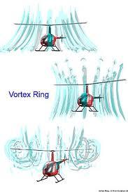 vortex ring state.jpg