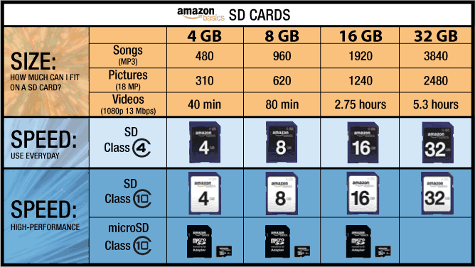 SDcard_chart_NEW.png