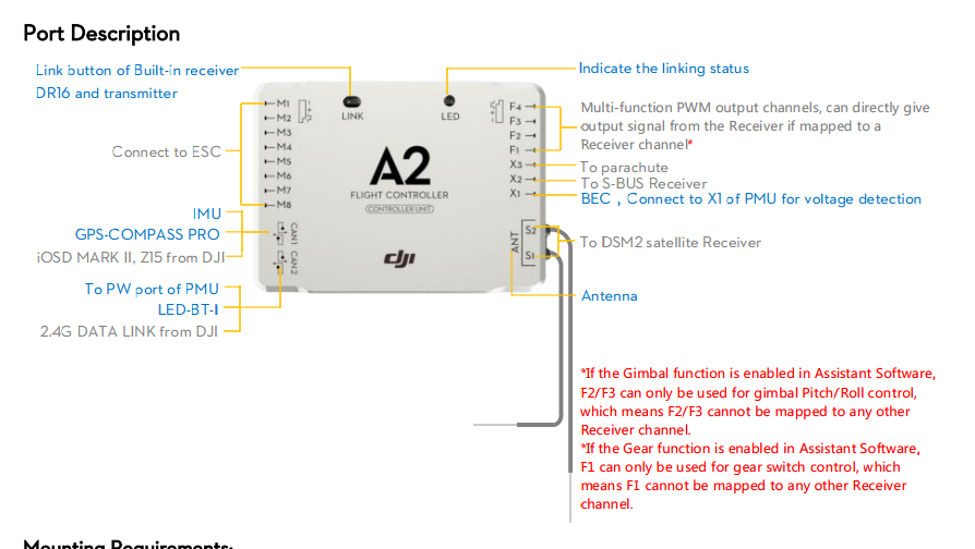 dji gps wiring diagram can wiring diagram wiring diagram