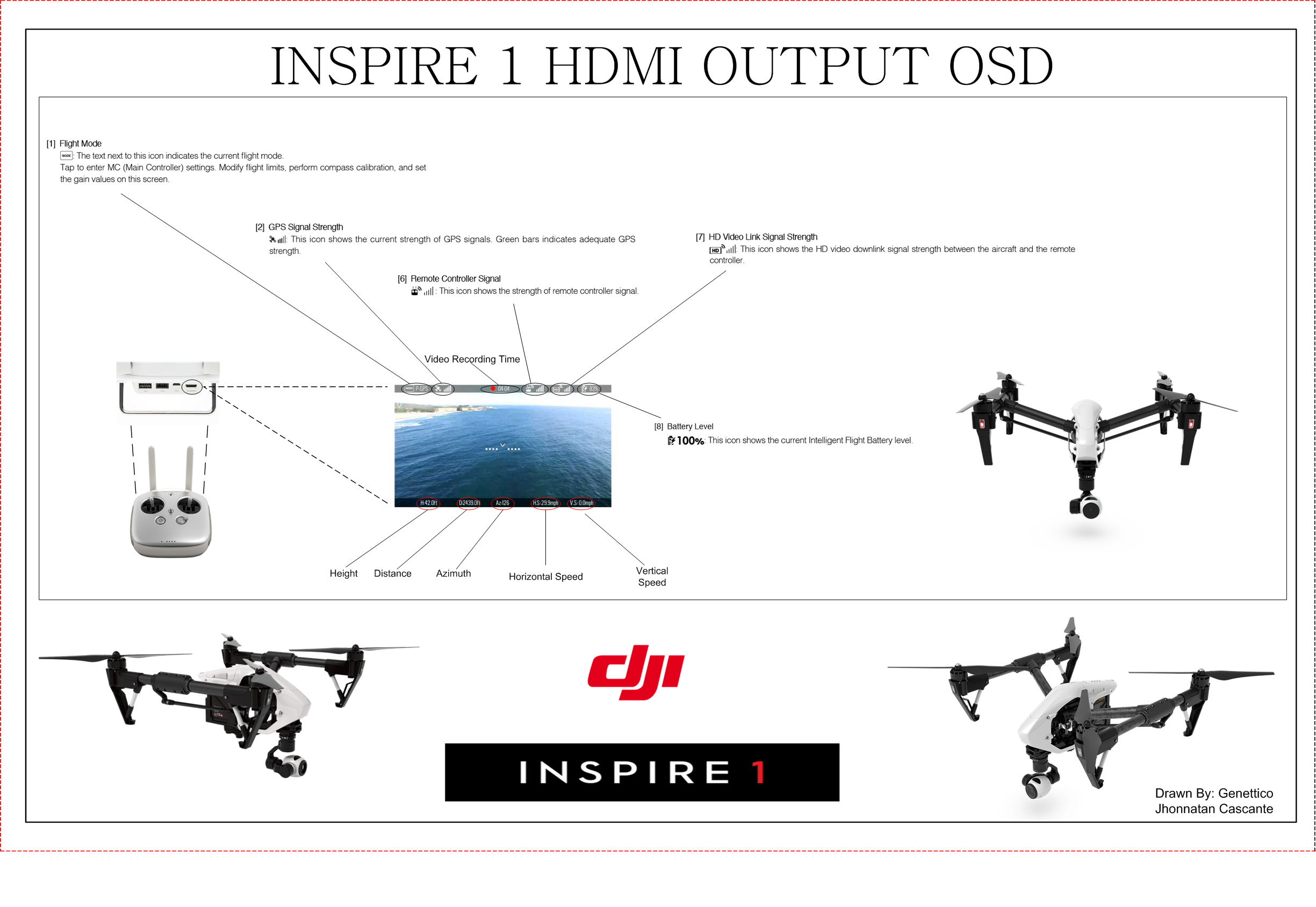 INSPIRE 1 HDMI OUTPUT.png