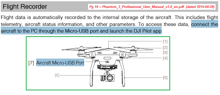 Sowhat do we do with the aircraft micro usb port now access flightdatag sciox Image collections