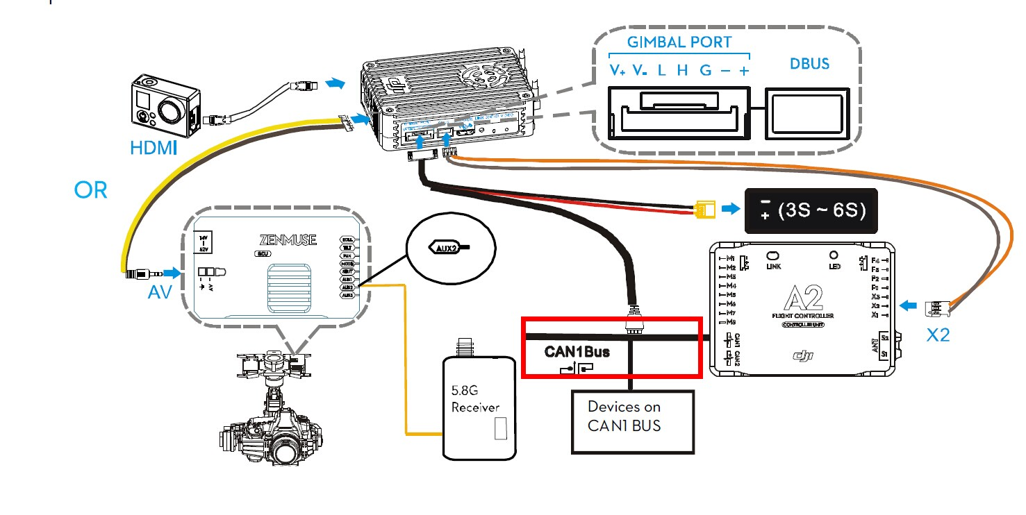 Hi, gentle reminder, this can cable is required to connect to A2 can1 bus  (IMU-GPS-IOSD) instead of can 2 bus (PMU-LED).