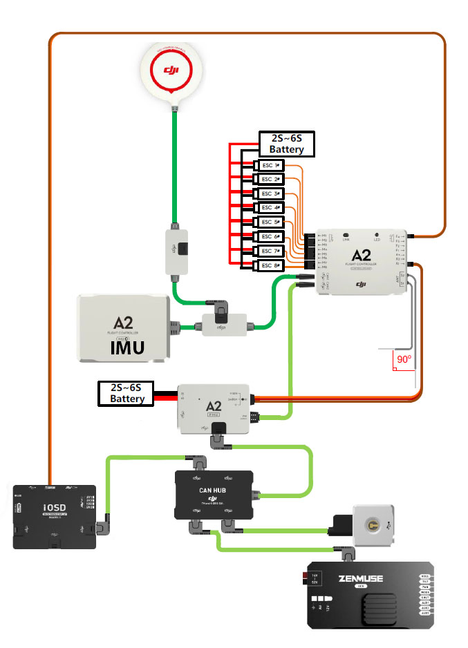 034523rdnzzvvdgebqddve zenmuse z15n single pilot with a2 dji forum Basic Electrical Wiring Diagrams at panicattacktreatment.co