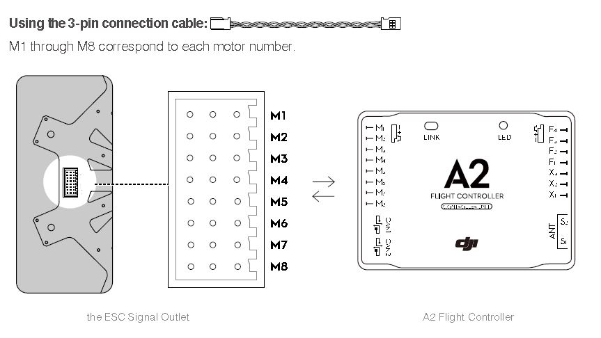 dji a2 wiring diagram schema diagram preview Wiring a Homeline Service Panel
