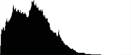 histogram-underexposed.png