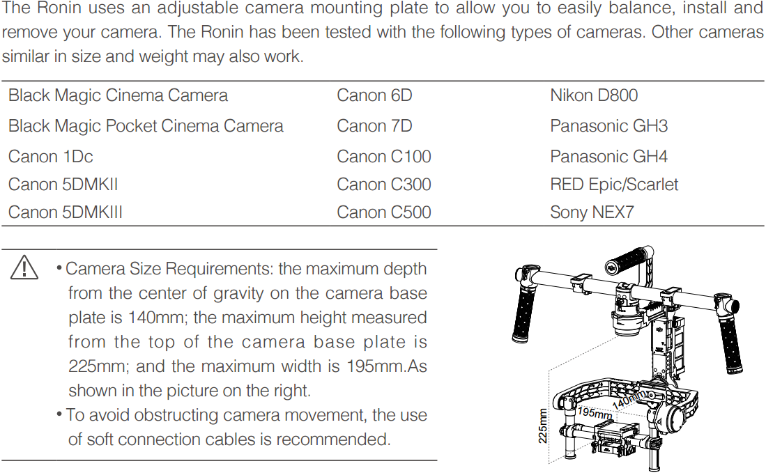 Cameras to Ronin.png