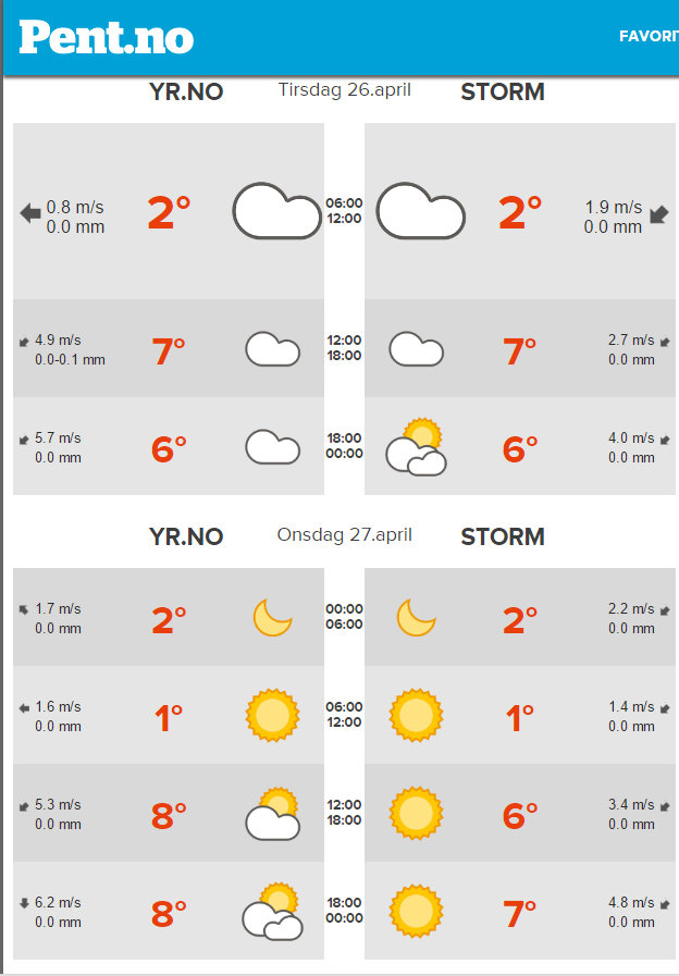 Weather_Forcast_2016-04-26.jpg