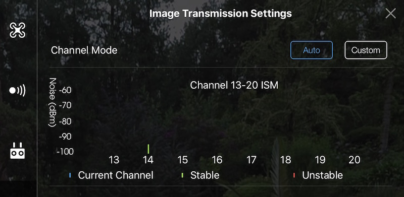 Image transmission settings - auto