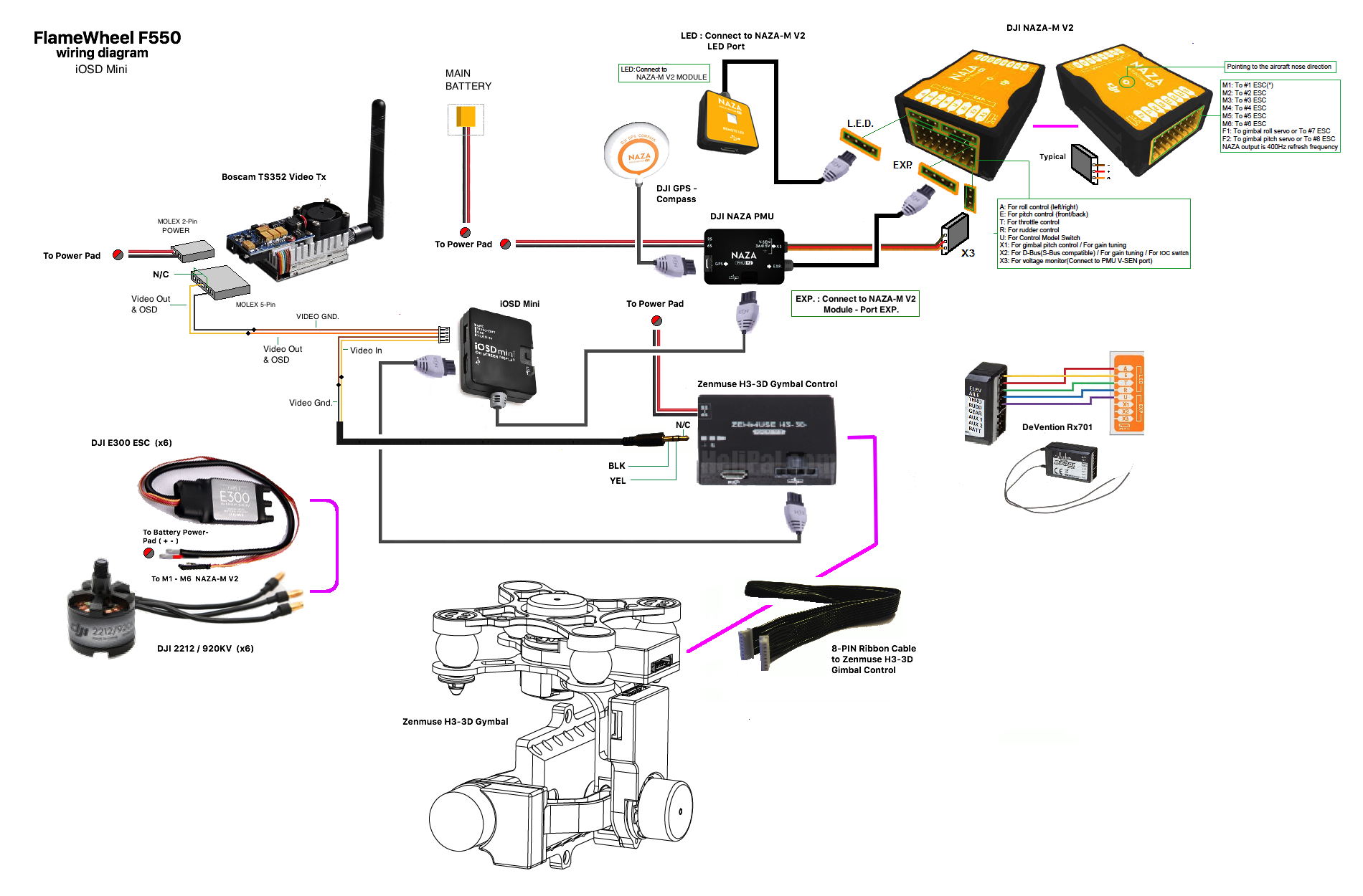 naza m v wiring diagram naza image wiring diagram dji flame wheel f450 and f550 owners th dji forum on naza m v2 wiring diagram