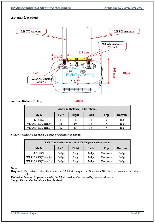 Antenna Diagram
