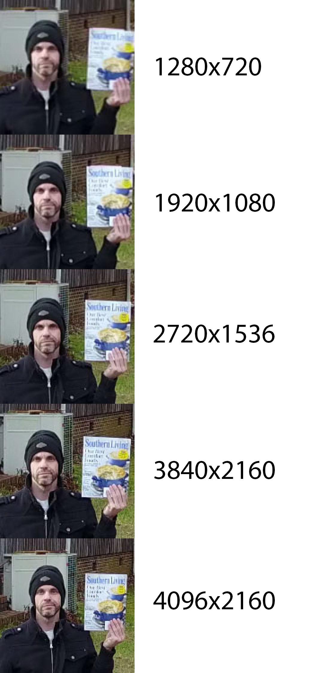 3x Scale Comparison