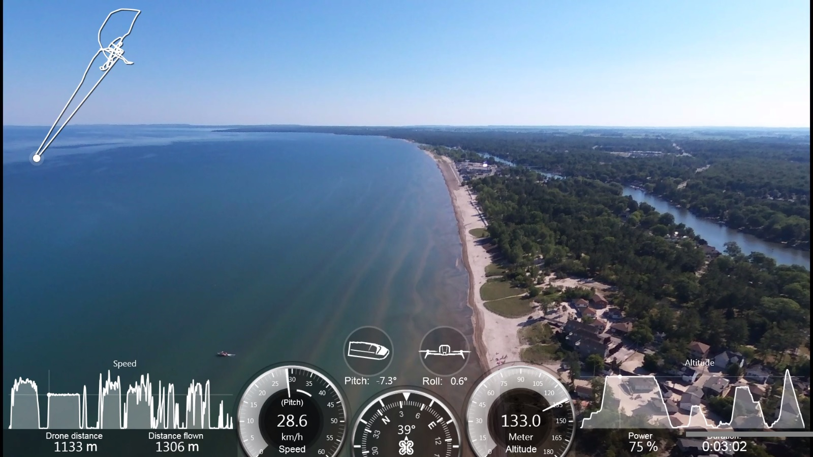 VIDEO TEMPLATE FLIGHT DATA | DJI FORUM