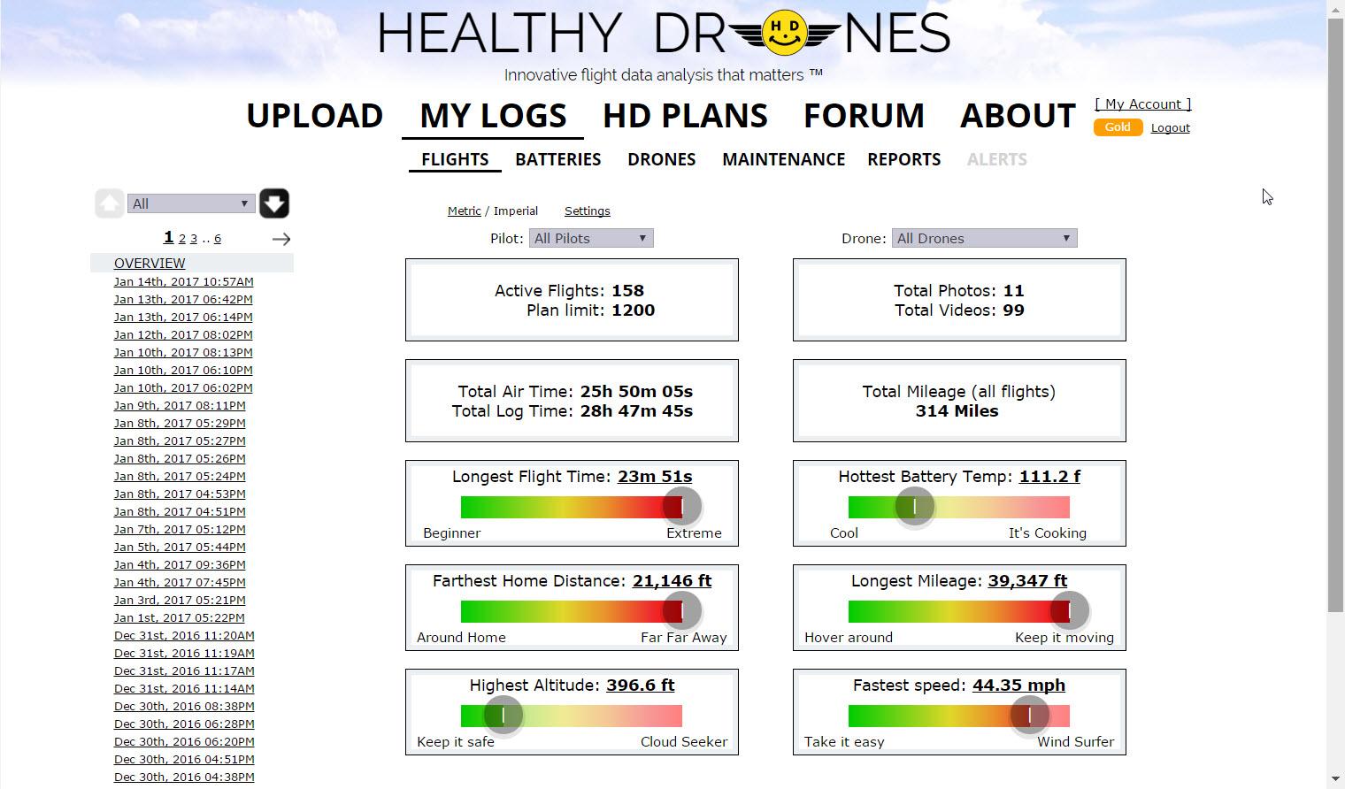 HealthyDrones.jpg