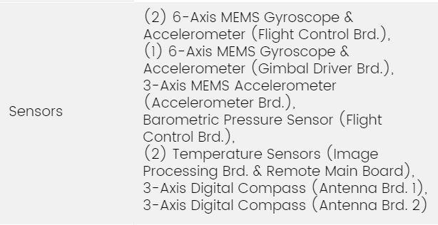Sensors P4