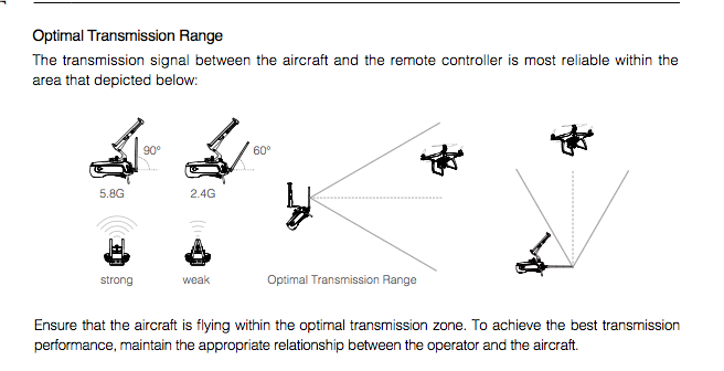 from the manual, RC controller section