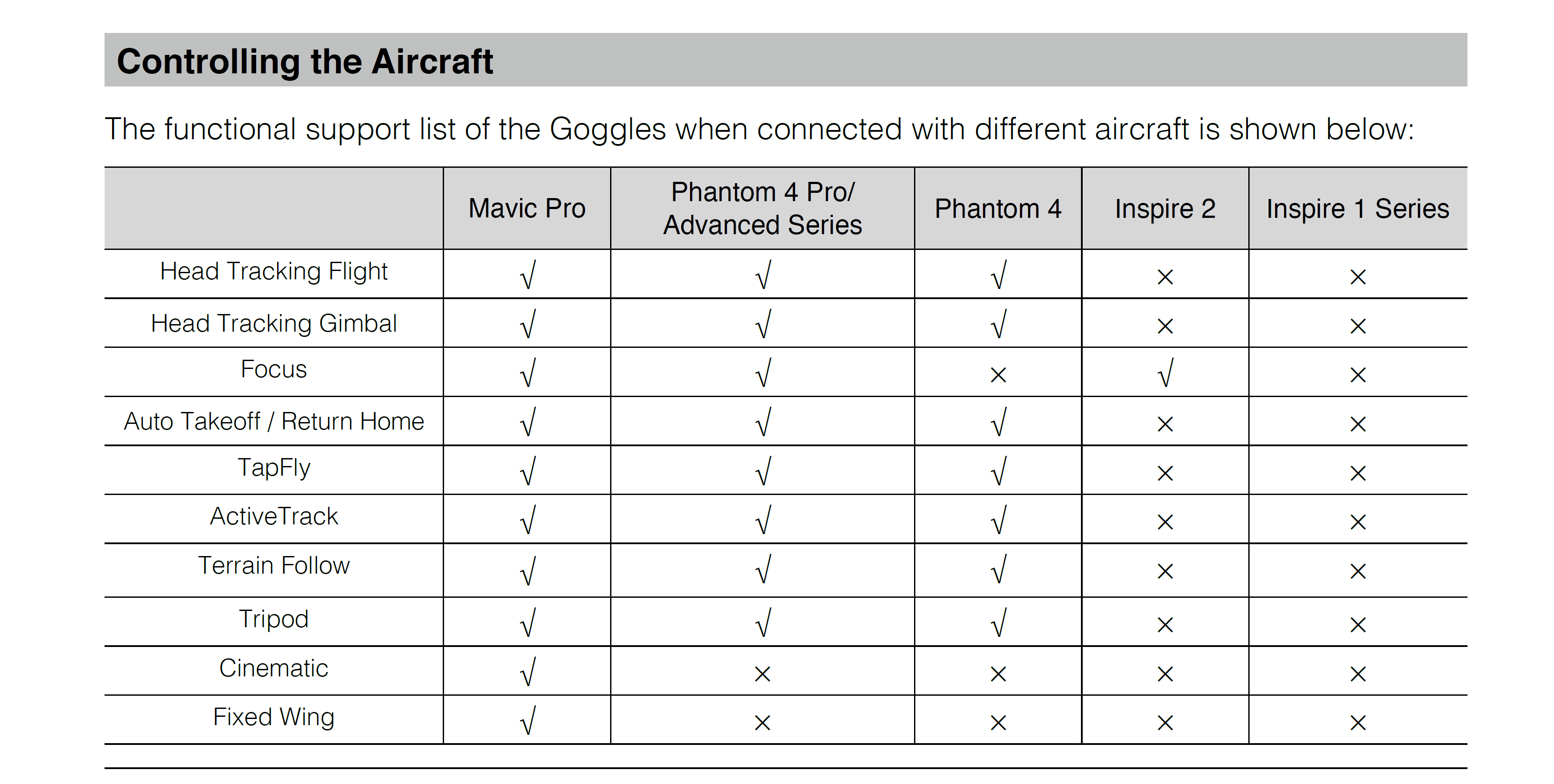 Goggles function support list - Copy.png