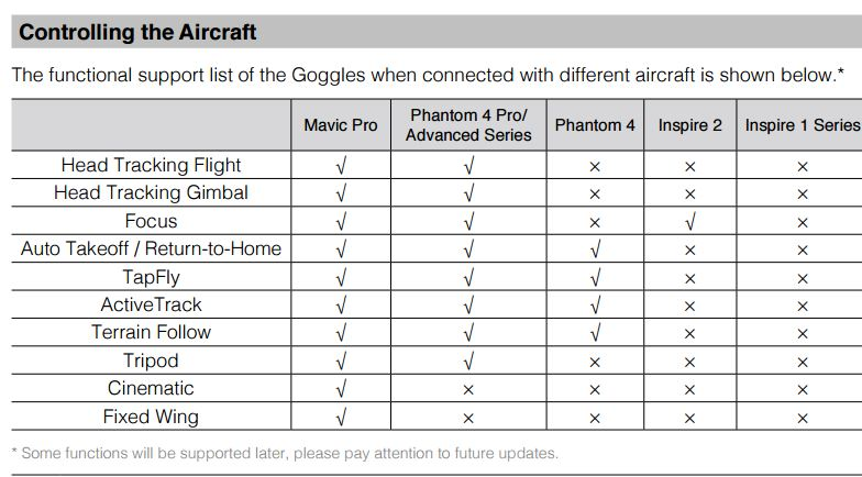 Current Goggles Flight Mode Spec.JPG