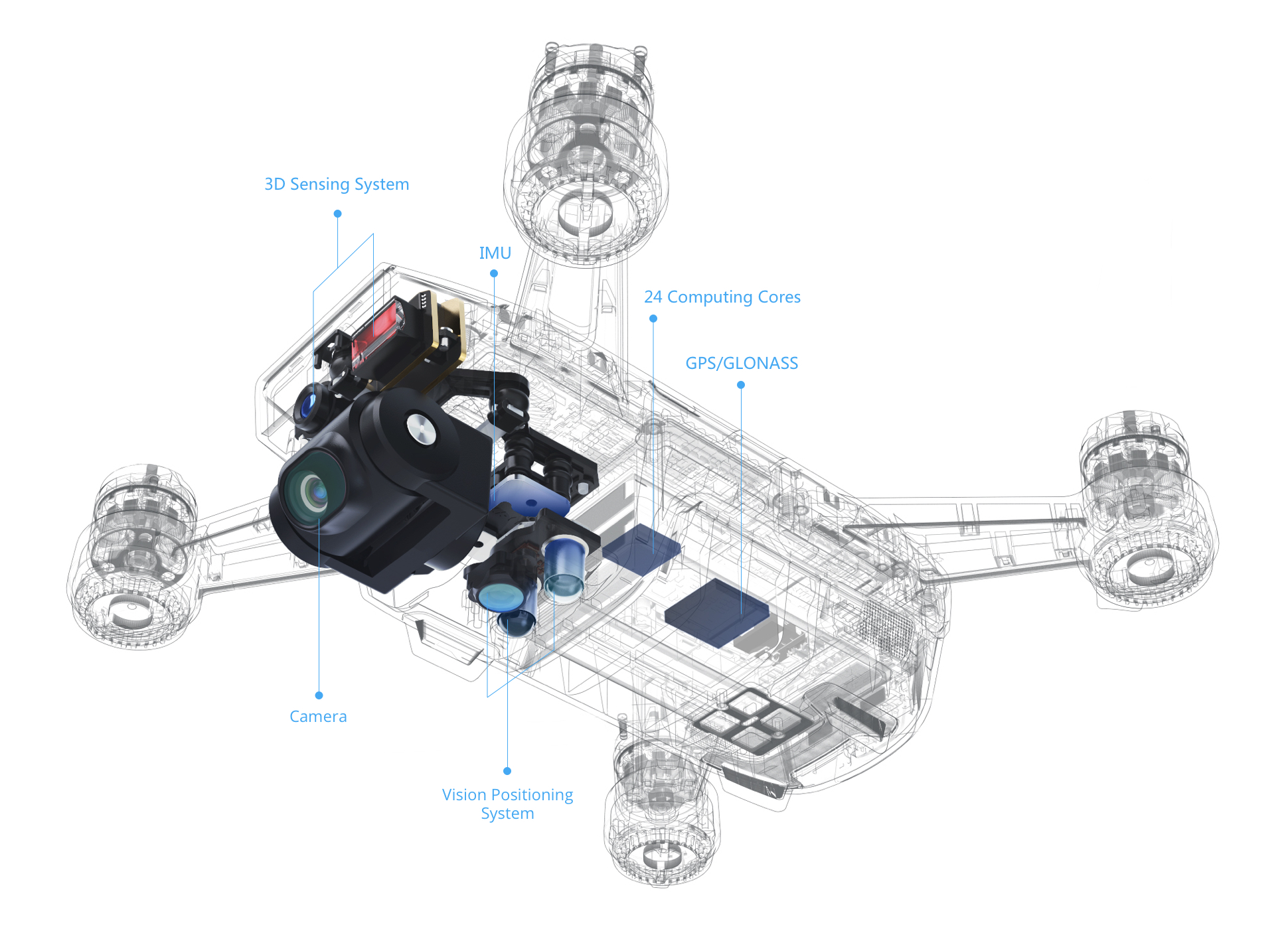 Introducing the SPARK-Seize the Moment | DJI FORUM