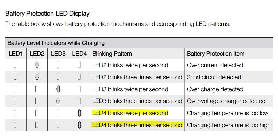 Charging LED indicators.JPG