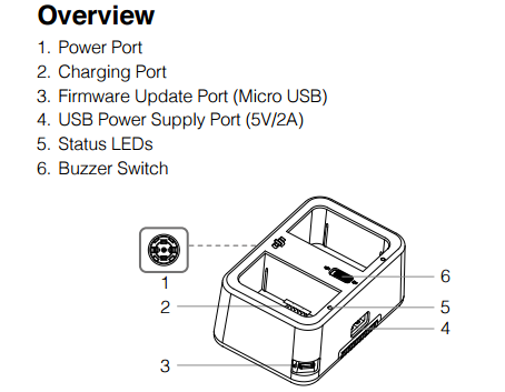 WCH2_Charging_Hub_User_Guide_v1.0_multi.pdf.png