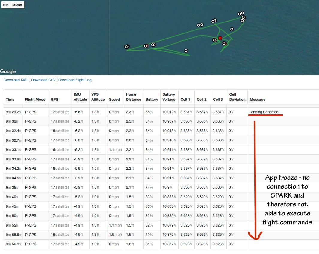 DJI SPARK Flightlog - Connection loss 2.jpg