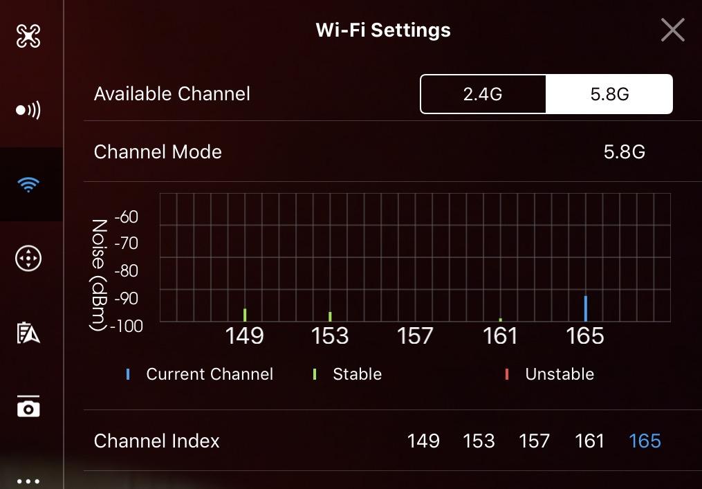 Using 5.8G