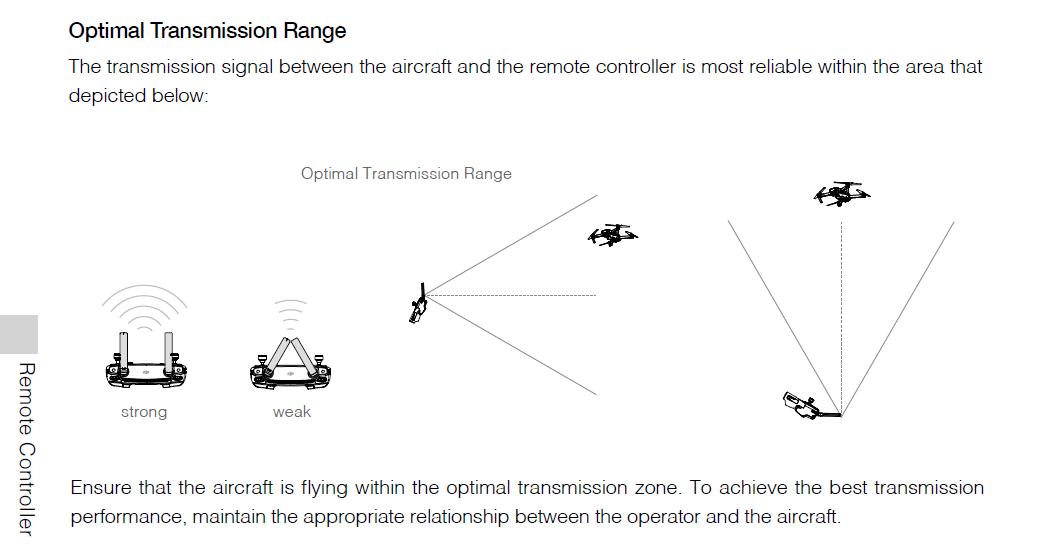 Optimal transmission angle.PNG