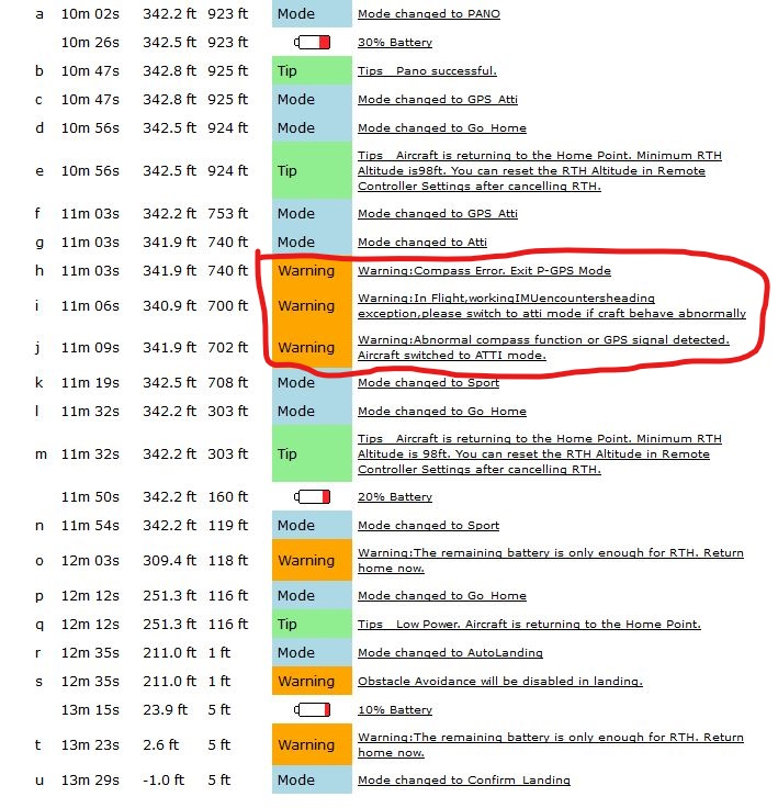 AirData log showing errors