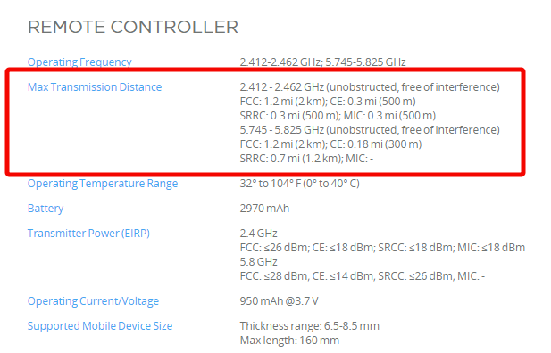 Spark range and Wifi Frequency | DJI FORUM