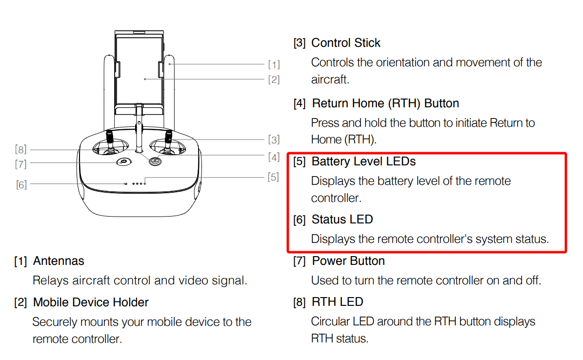 What Does This Rc Led Code Mean Dji Forum Flashing Battery Status Indicator