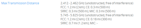 Spark max distance RC.png