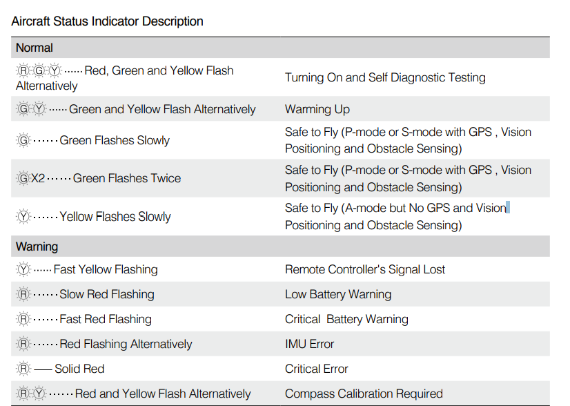 Aircraft Status Indicator.png