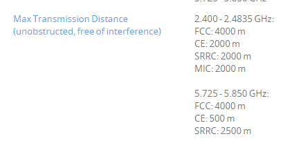 Mavic Air 4km range with a WiFi-how?? | DJI FORUM