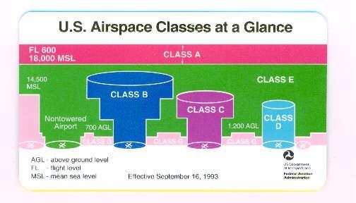 airspace.jpg
