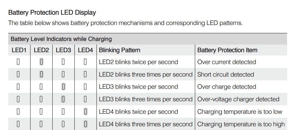 Battery Protection LED Display.png