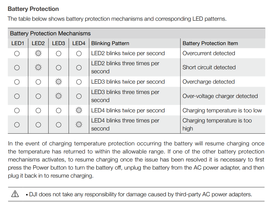 Battery LED 2.png