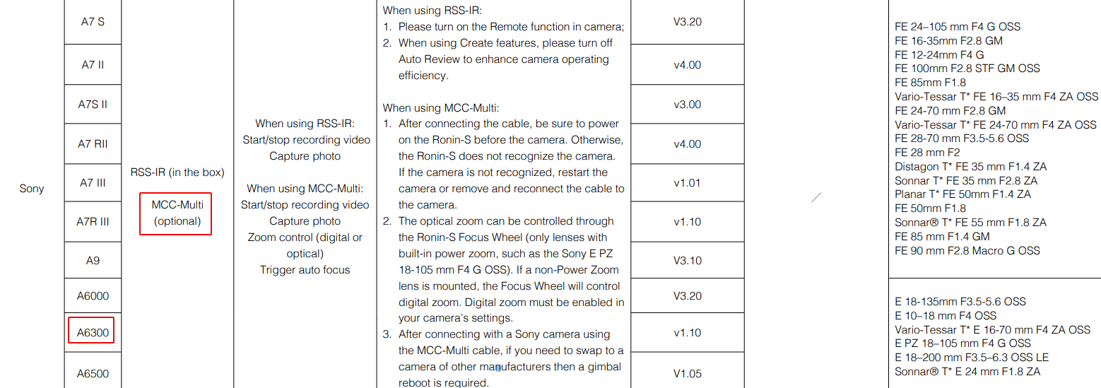 Sony A6300 check the connecded mcc-b cable | DJI FORUM