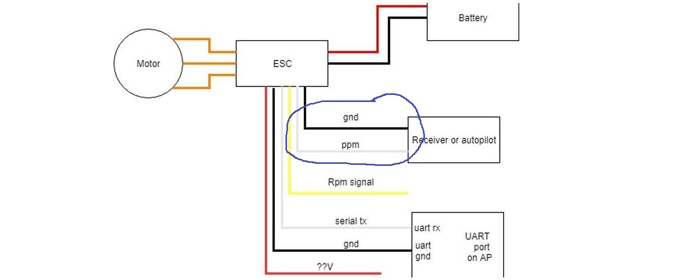 need help with esc question to flight controller a3 dji forum Gopro Wiring Diagram