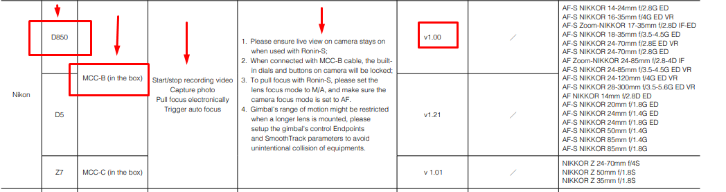 Ronin S + Nikon D850 HELP? | DJI FORUM