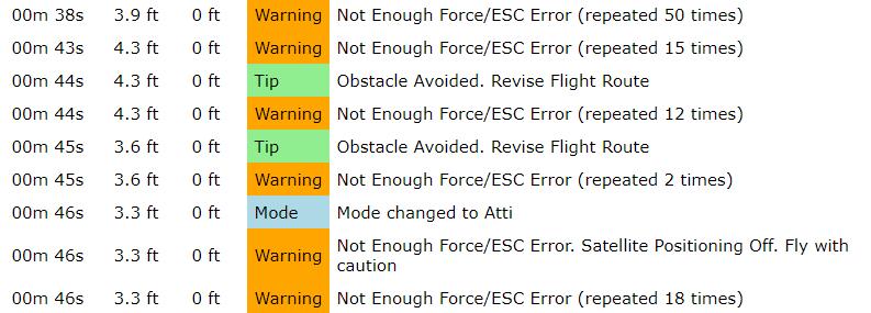 ESC Error.png