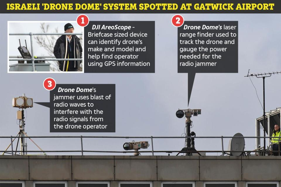 ac-graphic-drone-dome.jpg