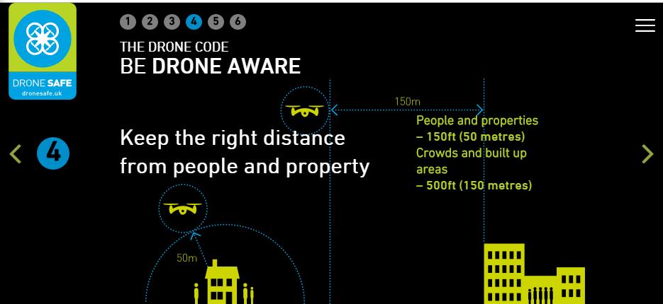 Drone Code Rule 4