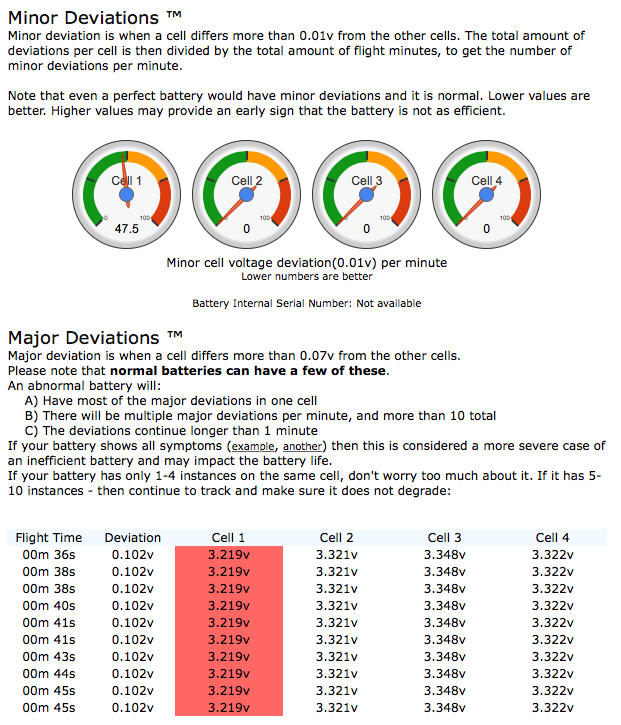 Battery #1 Major Cell Deviation 0.102v.png