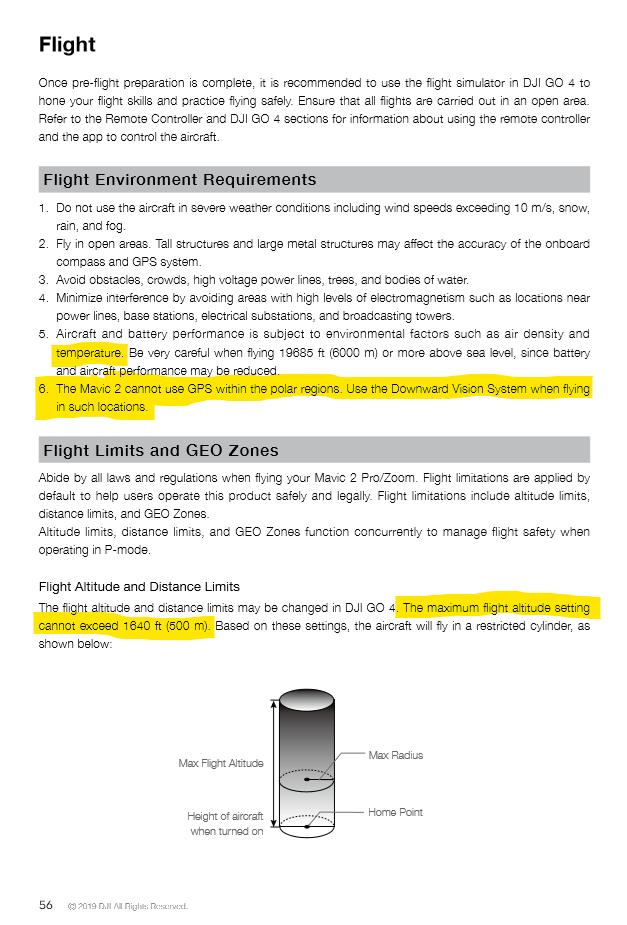 Flight requirements - Copy.png
