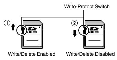 Windows-disk-write-protection-sd-card-write-protection-toggle-switch.png
