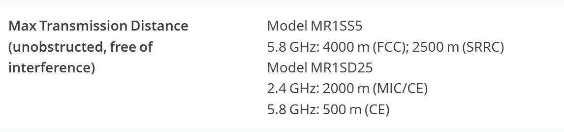 Mavic Mini transmission range - Copy.JPG