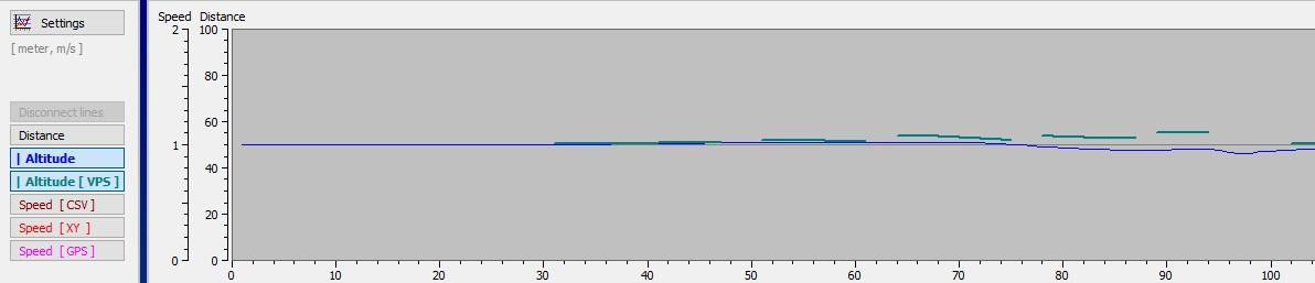 DJI-Spark-ALT-vs-ALT-VPS-02.jpg