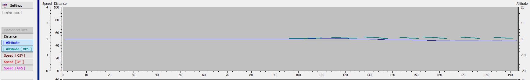 DJI-Spark-ALT-vs-ALT-VPS-04.jpg