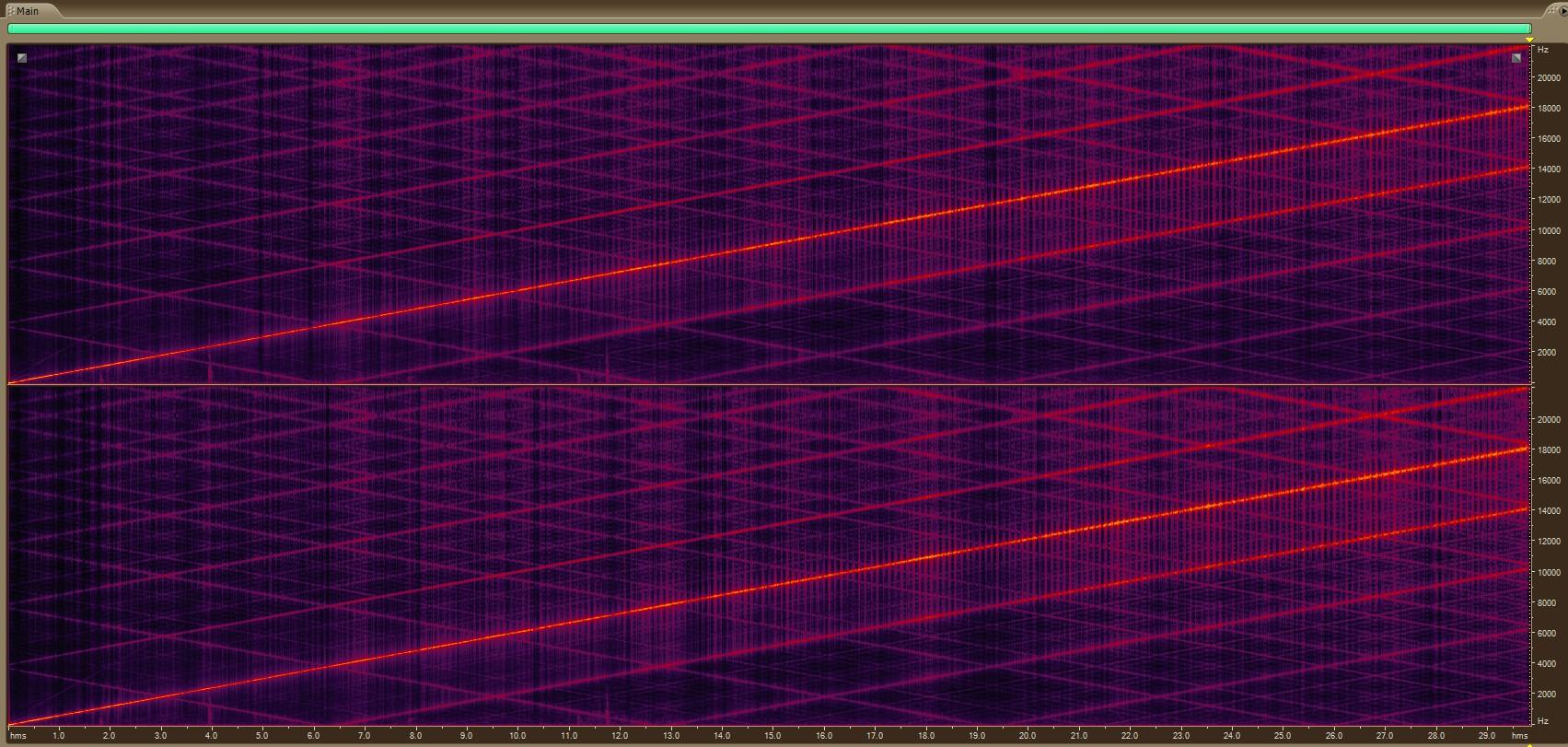 P2 internal mics spectral